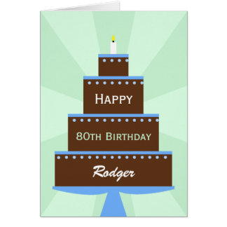 80th Birthday Card Custom Name