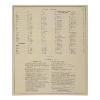 9 Congressional Districts Poster