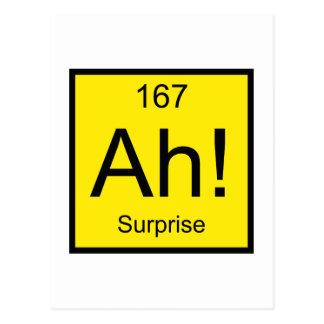 Ah! Element of Surprise Postcard