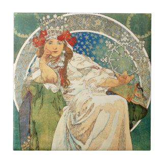 Alphonse Mucha Princess Hyacinth Tile