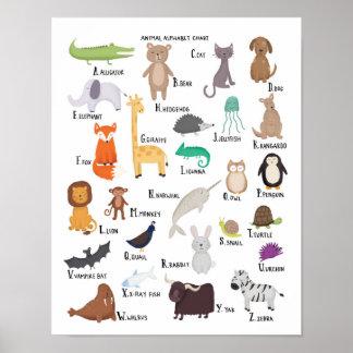 Animal Alphabet Chart A-Z art print
