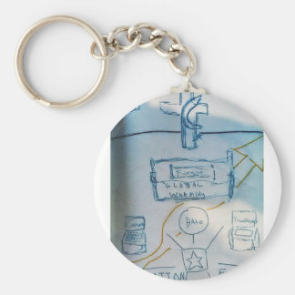 At the pulpit of consumption basic round button key ring