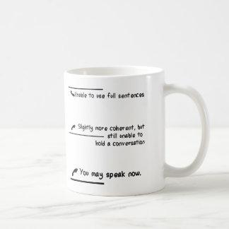 Caffeine Level Measurements Basic White Mug