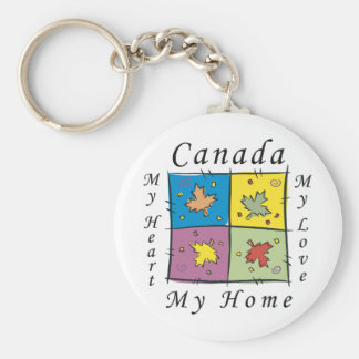 Canada My Home Basic Round Button Key Ring