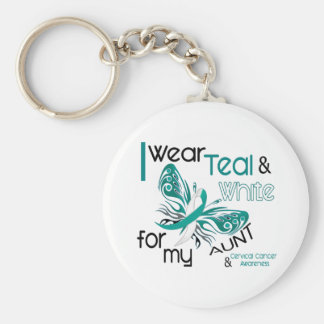 CERVICAL CANCER I Wear Teal and White For My Aunt Basic Round Button Key Ring