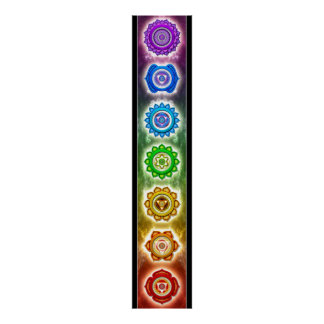 Chakra red,orange,yellow,green,turquoise,indigo, poster