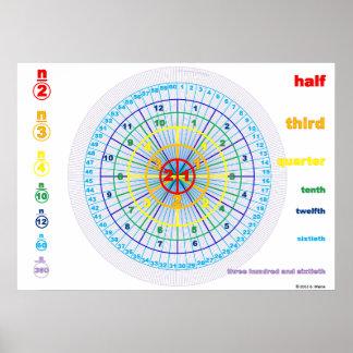 Counting Circles Poster