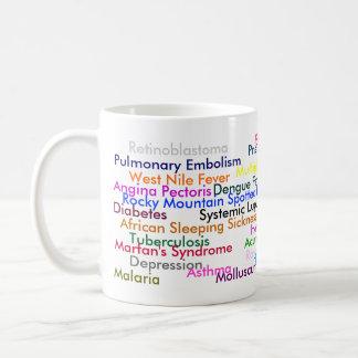 Diseases Mug