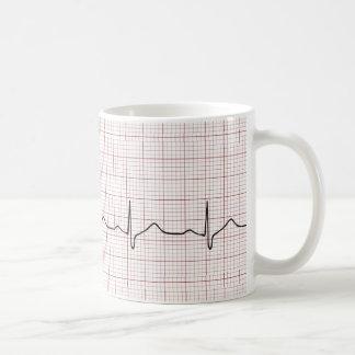 EKG heartbeat on graph paper, PhD (doctor) pulse Basic White Mug