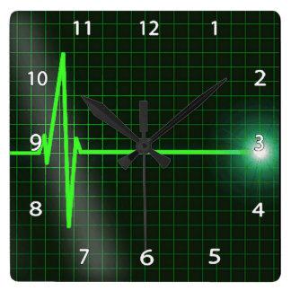 Electrocardiogram Waves Wall Clock