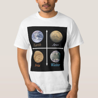 Elements of Astronomy Shirts
