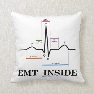 EMT Inside (Sinus Rhythm Electrocardiogram) Cushion