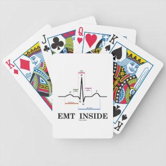 EMT Inside (Sinus Rhythm Electrocardiogram) Poker Deck