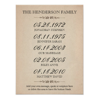 Family of Four Important Events Poster