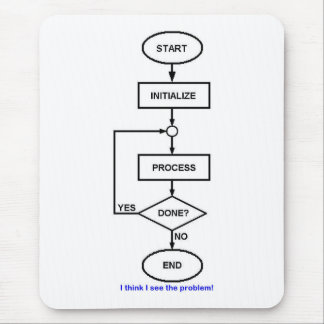 FLOW CHART MOUSE PAD