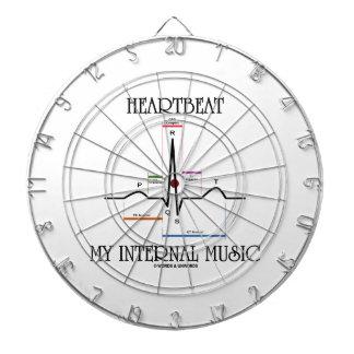 Heartbeat My Internal Music (Electrocardiogram) Dartboards