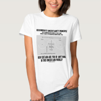 Heisenberg's Uncertainty Principle (Quantum) Tee Shirt