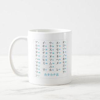 Hiragana Katakana Mug
