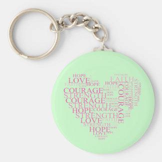 Inspiring Words Keychain