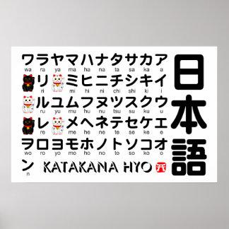 Japanese Katakana(Alphabet) table Poster