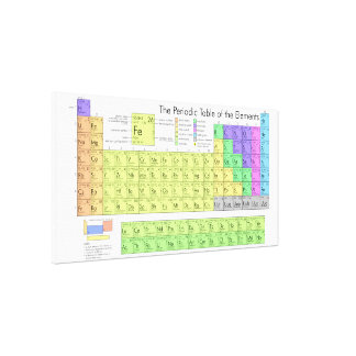 Large Periodic Table of Elements Wrapped Canvas Gallery Wrap Canvas