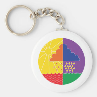 life-cycle basic round button key ring