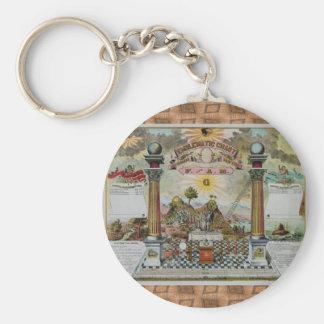 Masonic Chart 2 Basic Round Button Key Ring