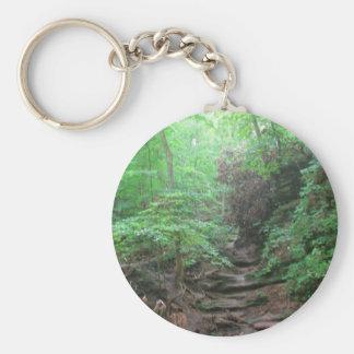 matparkwalk basic round button key ring