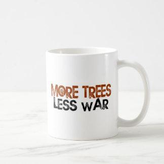 More Trees Less War Basic White Mug