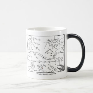 Mug as physicists see the world ~ LEFT-HANDED