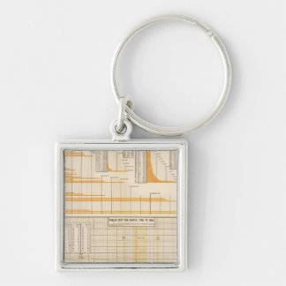National debt Silver-Colored square key ring