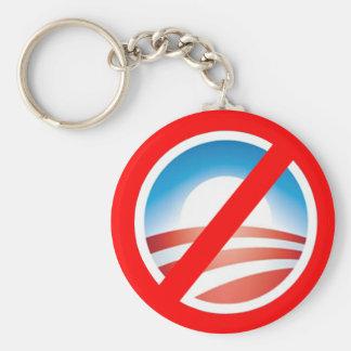NOBAMA Anti Obama T shirts, Mugs, Hoodies Basic Round Button Key Ring