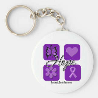 Pancreatic Cancer Hope Love Inspire Awareness Basic Round Button Key Ring