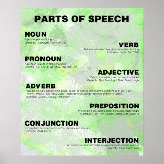 Parts of Speech Poster