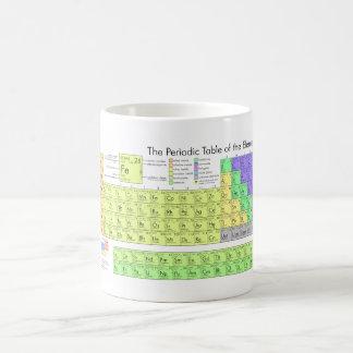 Periodic Table Mug