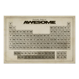 Periodic Table of AWESOME Poster