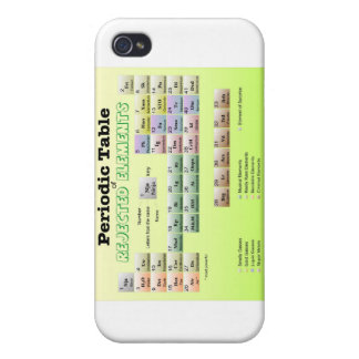 Periodic Table of rejected Elements iPhone 4 Covers