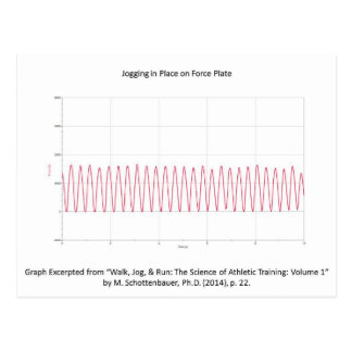 Postcard with Graph of Jogging