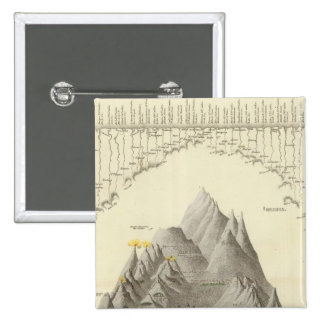 Principal Mountains and Rivers of the World 15 Cm Square Badge