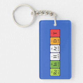 Reinhardt periodic table name keyring Single-Sided rectangular acrylic key ring