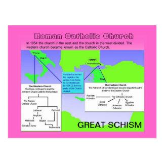 Religion, Roman Catholic Church, Great Schism Postcard