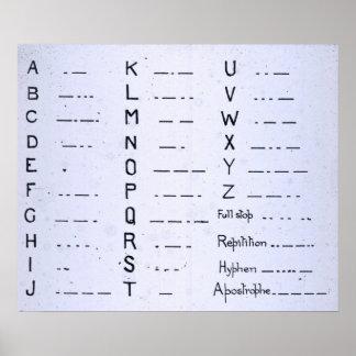 RMS Titanic Vintage Morse Code SOS Poster