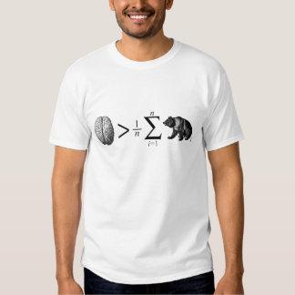 Smarter Than The Average Bear Tshirts