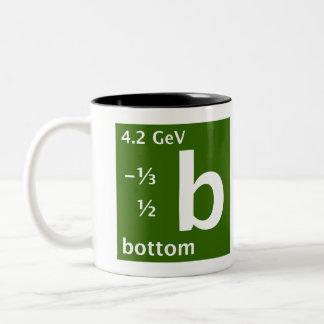 Standard Model (bottom quark) Two-Tone Mug