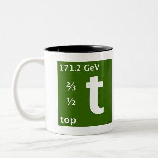Standard Model (top quark) Two-Tone Mug