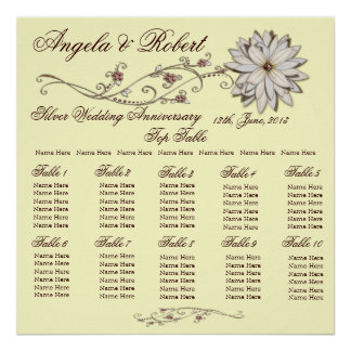 Table Seating Planner Poster