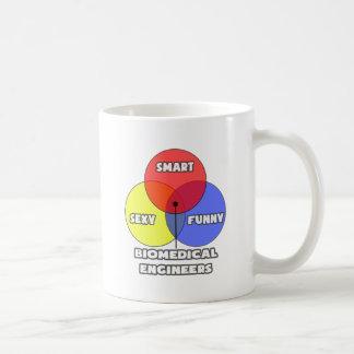 Venn Diagram .. Biomedical Engineers Basic White Mug