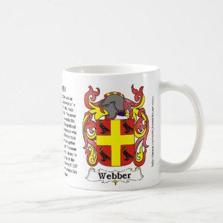 Webber Family Crest Mug