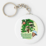 Who all seen da Leprechaun Basic Round Button Key Ring