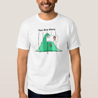 You Are Here Shirts